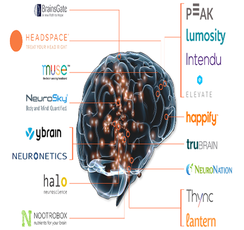 boostingthebrain_infographic_7-15_featured1
